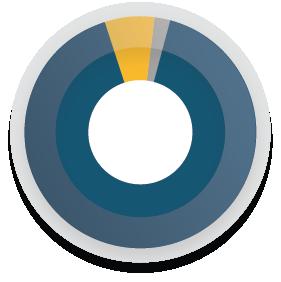 2014 Fund Distribution